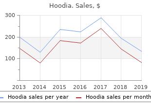 purchase 400mg hoodia amex