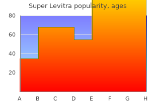 super levitra 80mg without a prescription