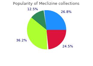 cheap 25mg meclizine