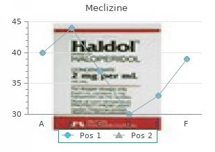 generic 25 mg meclizine otc