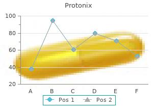 buy protonix 20mg lowest price
