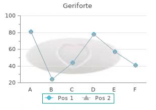 buy discount geriforte 100 mg on line