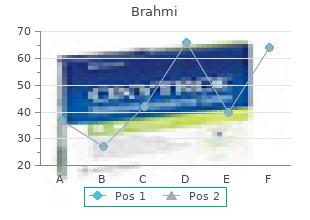 purchase 60 caps brahmi mastercard