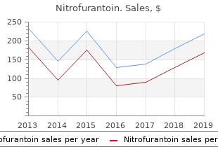 buy generic nitrofurantoin 50mg online