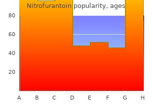 nitrofurantoin 50mg free shipping