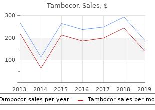 buy tambocor 100 mg online