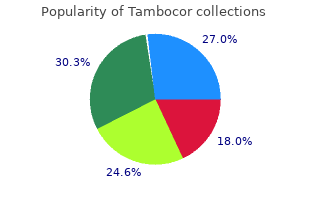 order 100 mg tambocor free shipping