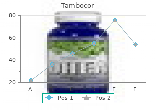 proven tambocor 50 mg