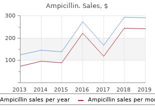 cheap ampicillin 250 mg fast delivery