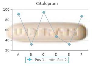 buy citalopram 10mg amex