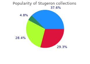 buy 25 mg stugeron with visa