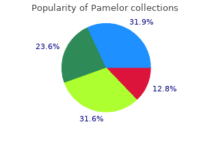 purchase pamelor 25mg