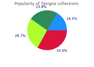 buy tasigna 200mg fast delivery