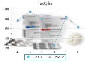 discount 20mg tastylia mastercard