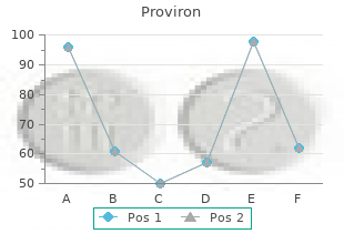 25 mg proviron with mastercard