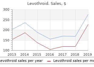 purchase 50 mcg levothroid mastercard
