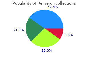 cheap remeron 30 mg mastercard
