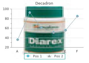 cheap 0.5mg decadron mastercard