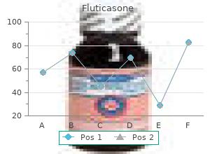 effective 500mcg fluticasone
