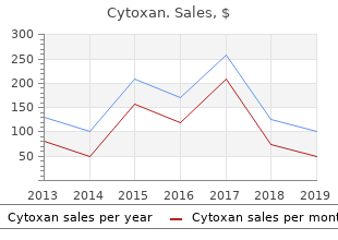 generic 50mg cytoxan free shipping
