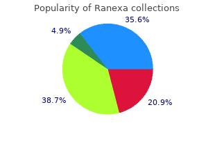 buy discount ranexa 1000 mg line