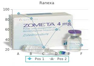 buy generic ranexa 1000mg on line