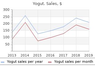 yogut 1mg without a prescription