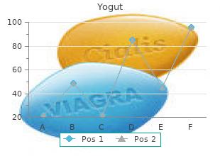 cheap 1 mg yogut