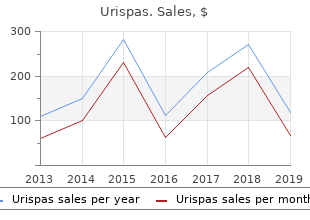 purchase urispas 200mg