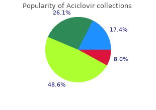 aciclovir 200 mg for sale