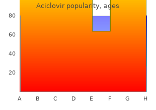 order aciclovir 400mg on line