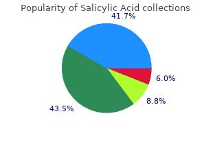 order salicylic acid 50g otc