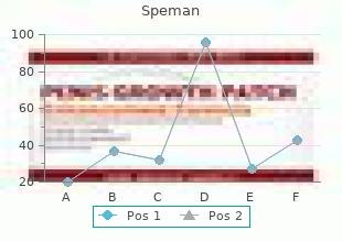 buy speman 60pills without prescription