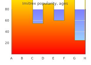 order imitrex 25mg otc