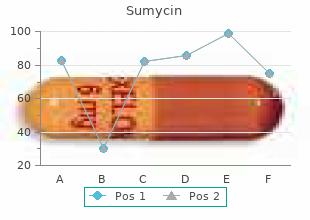 generic sumycin 250 mg on-line