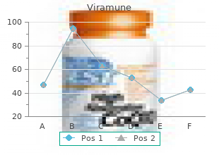 viramune 200 mg on-line