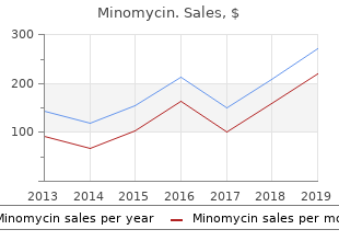 generic minomycin 50 mg overnight delivery