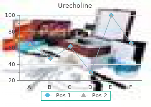 25 mg urecholine