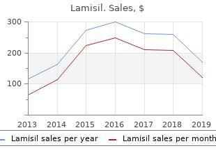 buy cheap lamisil 250 mg