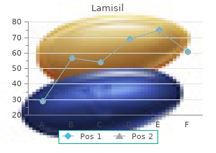 buy lamisil 250mg with visa