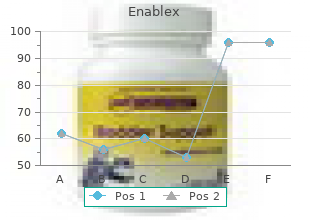 generic enablex 15mg overnight delivery
