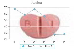 azelex 15g with amex