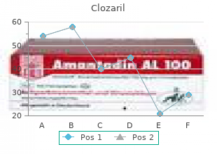 generic 50 mg clozaril with visa