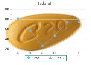 safe tadalafil 5 mg