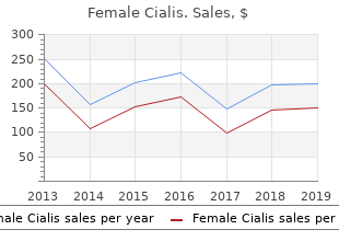 purchase female cialis 20 mg