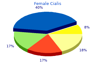 generic female cialis 10mg online