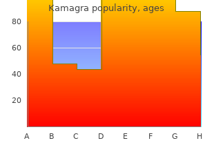 50mg kamagra for sale