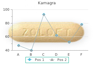 generic kamagra 100mg without a prescription