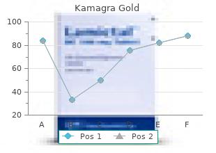 discount kamagra gold 100mg
