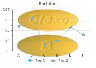 buy baclofen 25 mg amex